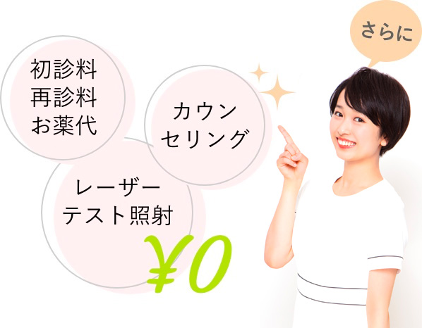 さらに初診料 再診料 お薬代 レーザーテスト照射 カウンセリング ¥0